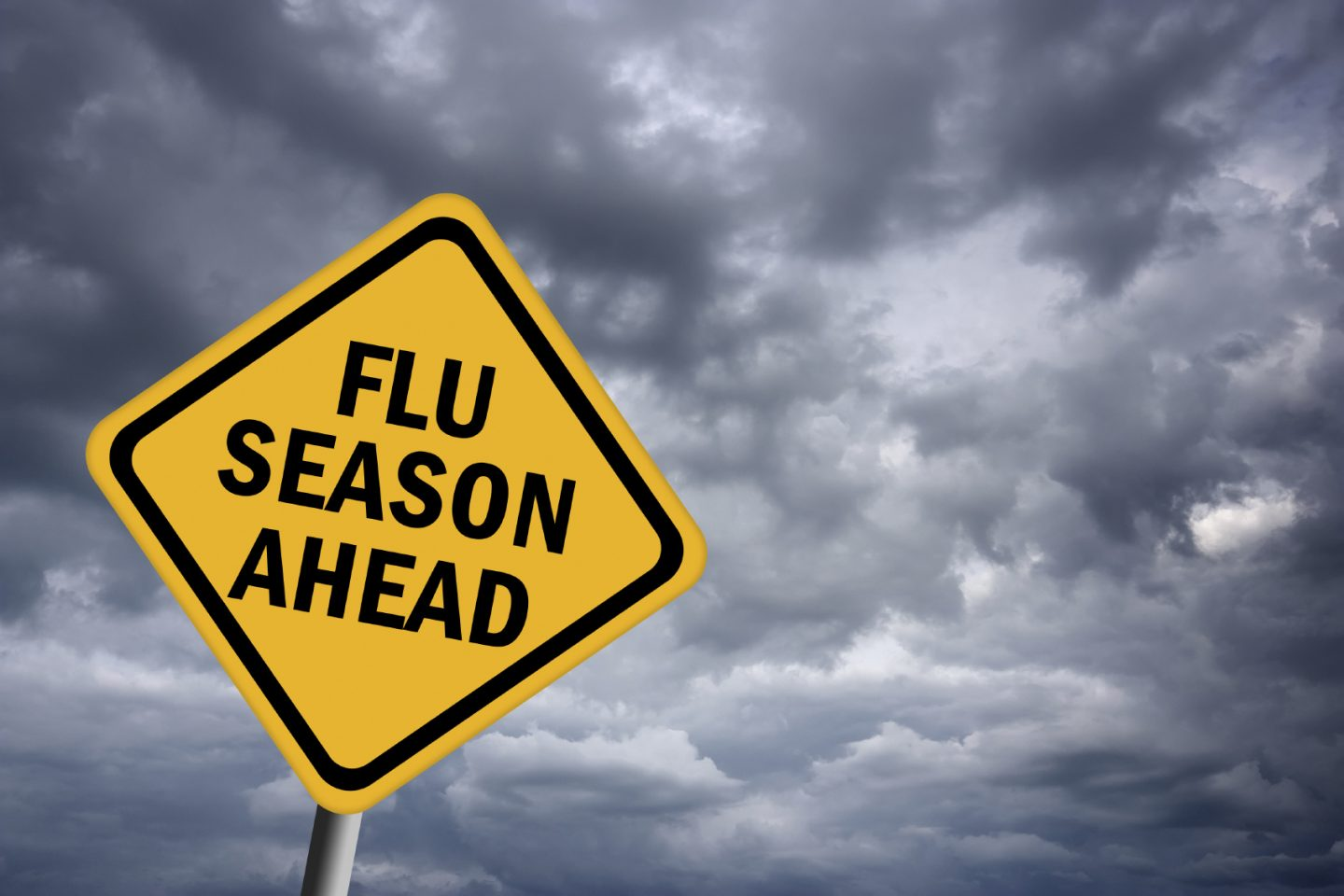 Charting A Dose Of Flu For The Markets